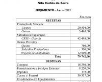 Orçamento para 2021